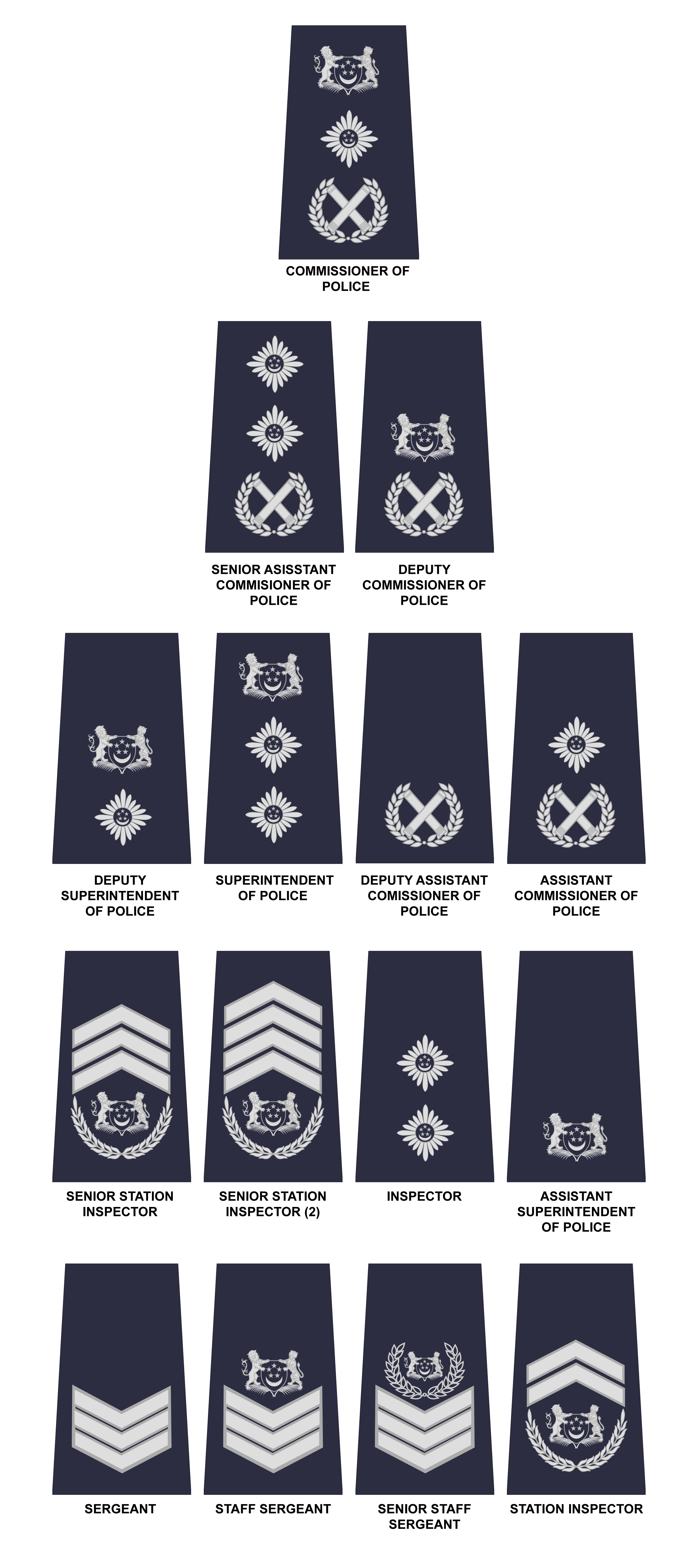 Rank Structure of Singapore Police Force